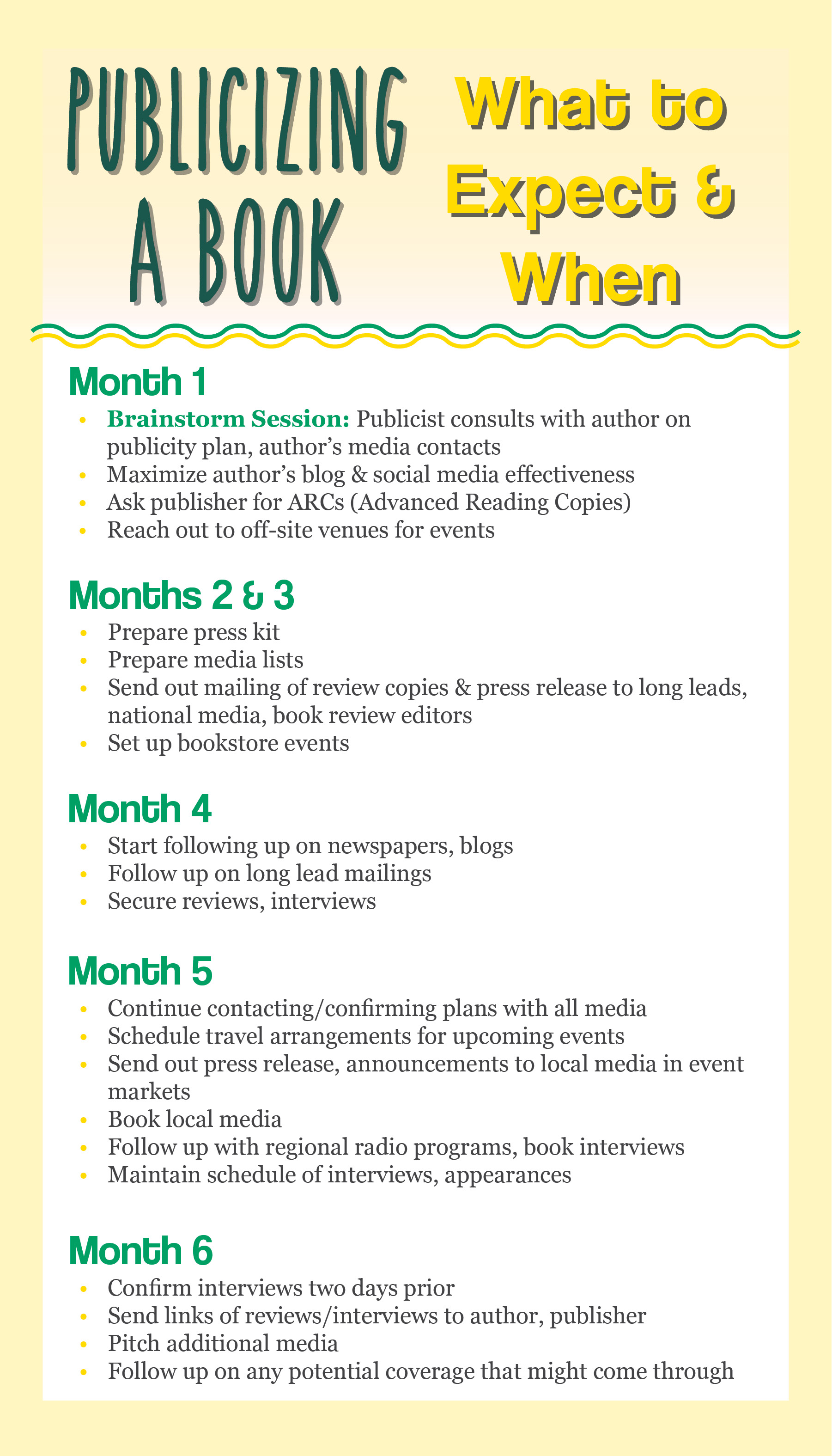 Infographic-Publicity timeline