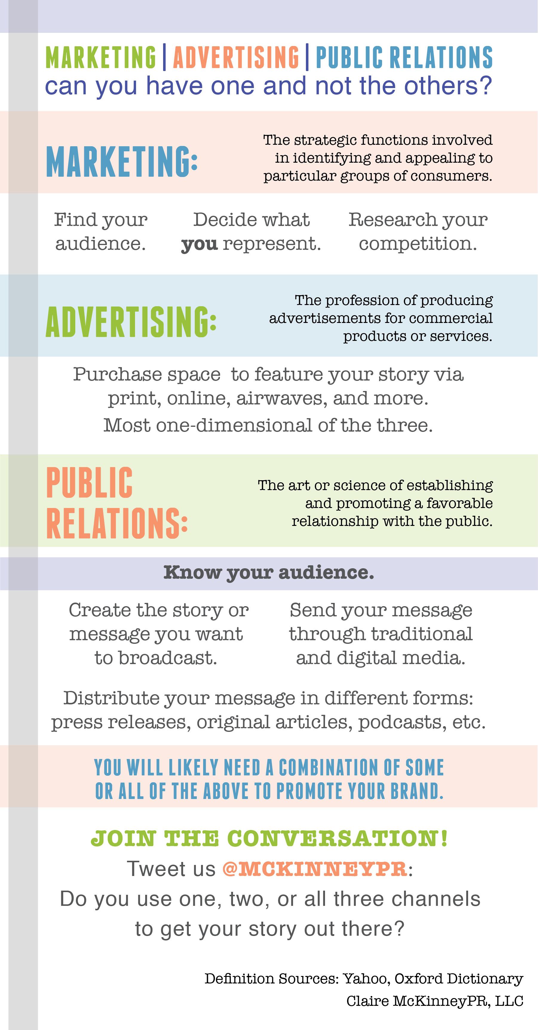 market-ad-pr-infographic