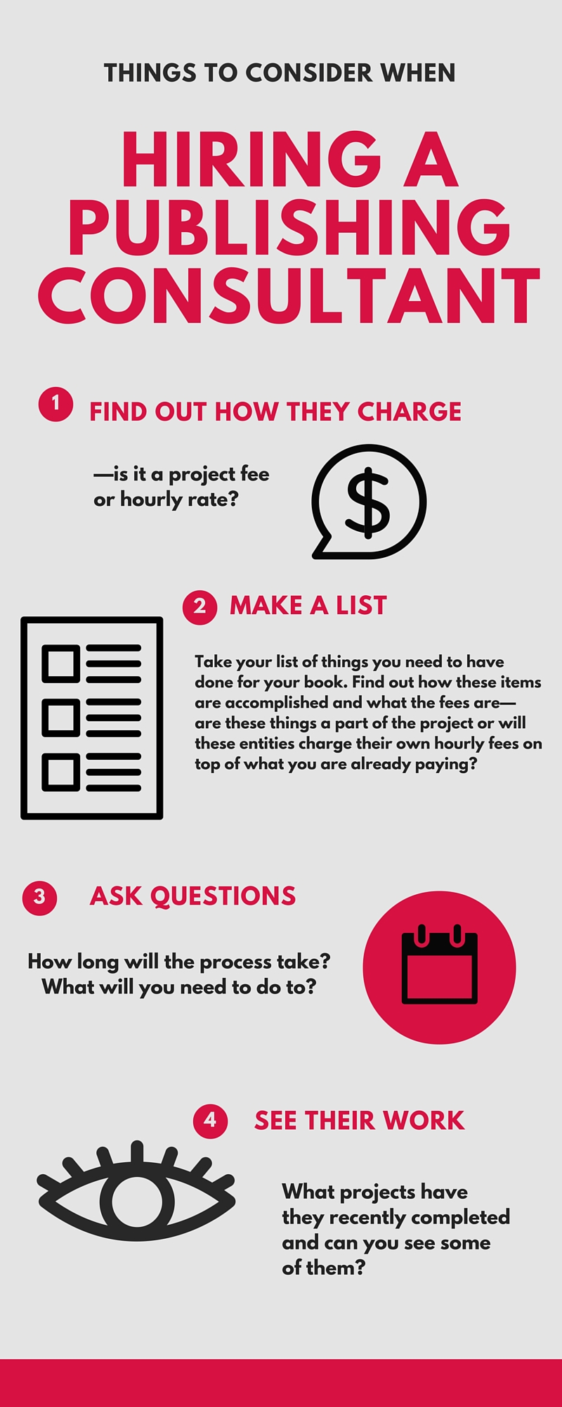 publishing consultant infographic