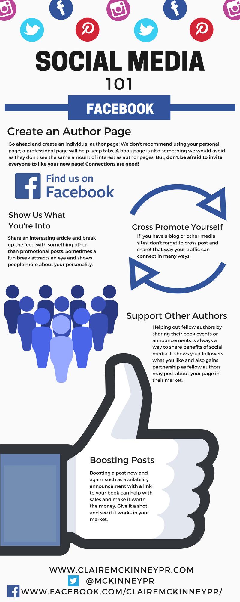 facebook infographic cmpr